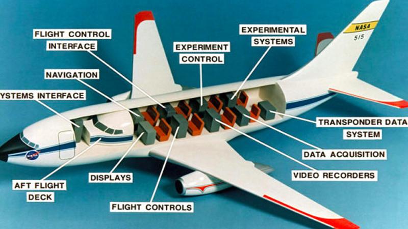 Visitez le Museum of Flight de Seattle en réalité augmentée