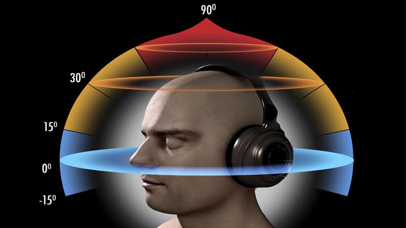 Peut-on améliorer le son de la réalité virtuelle ?