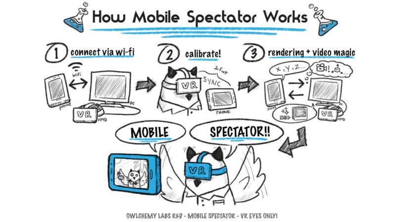 mobile spectator