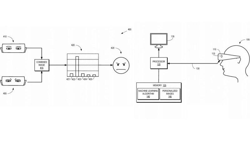 Google travaille sur un système détectant les expressions dans la VR