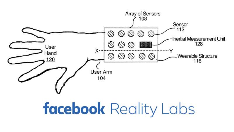 Facebook préparerait un dispositif de suivi des doigts en VR !